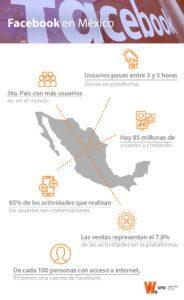 Datos de Facebook en México